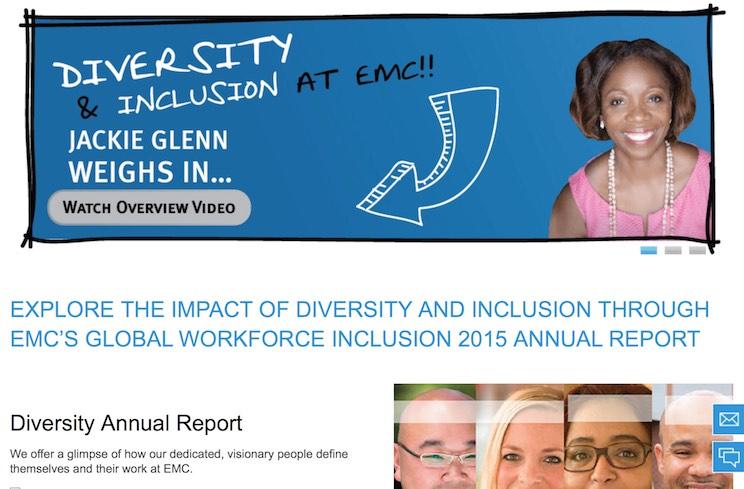 EMC Diversity page - Marinela Miclea